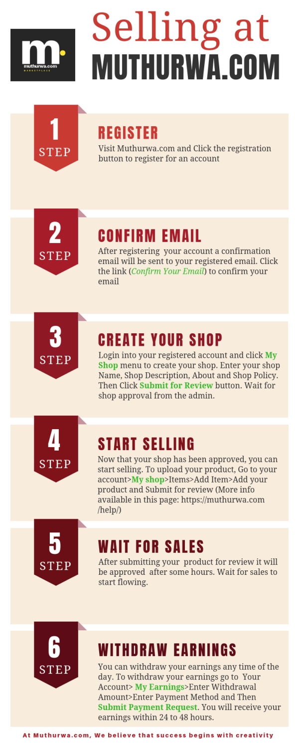 muthurwa marketplace infographic on how start selling