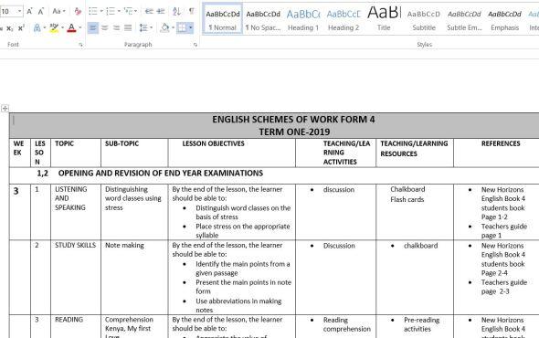 English Schemes of Work Form 4 with Inheritance 2019 (Term 1)