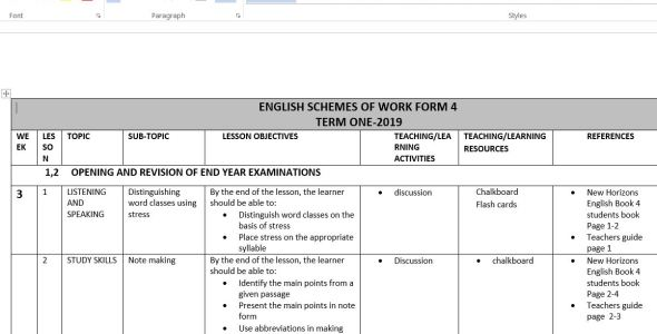 English Schemes of Work Form 4 with Inheritance 2019 (Term 1)