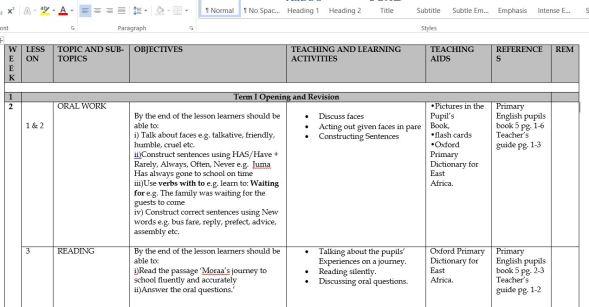 Teachers Std 5 English Schemes of Work 2019 (Class seven Term 1, 2, 3)