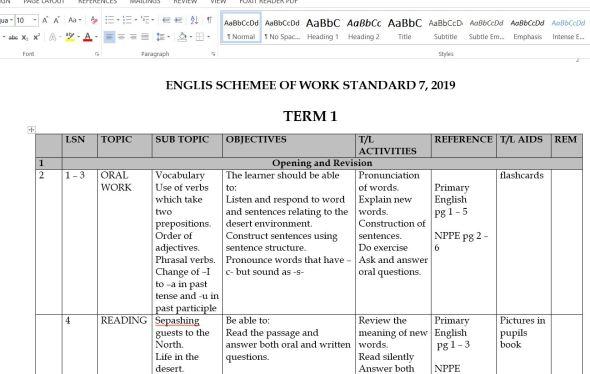 Teachers Std 7 English Schemes Of Work 2019 (Class seven Term 1, 2, 3)