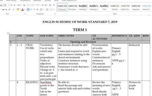 Teachers Std 7 English Schemes Of Work 2019 (Class seven Term 1, 2, 3)