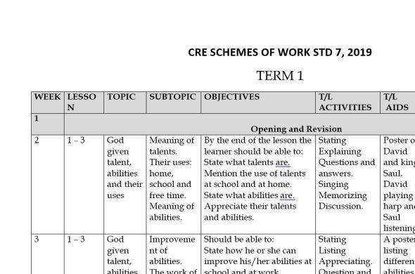 cre class 7 schemes of work term 1