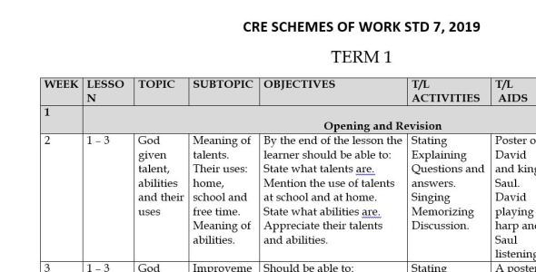 cre class 7 schemes of work term 1