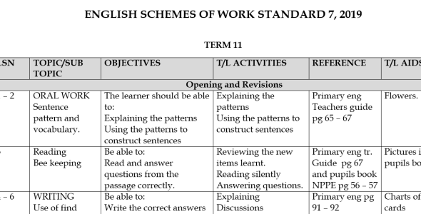Schemes of Work in Kenya - Page 6 of 15 - Muthurwa Marketplace