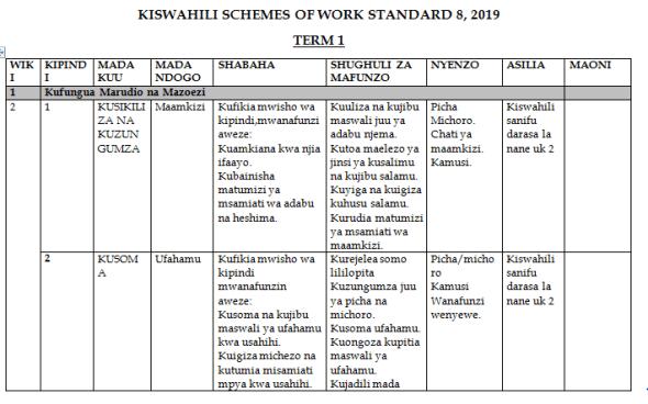 Class 8 kiswahili sanifu schemes of work term 1,2 and 3