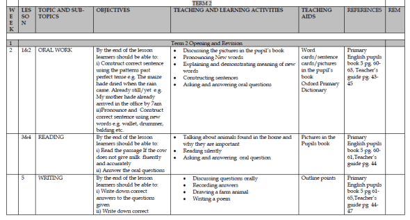 class 6 klb science schemes of work term 1,2,3