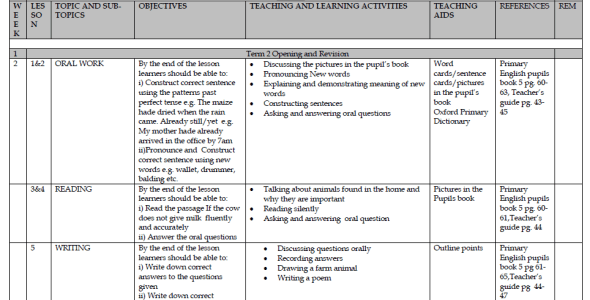 class 6 klb science schemes of work term 1,2,3