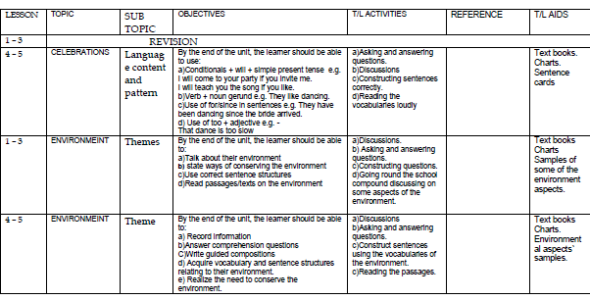 Primary English class 4 schemes of work term 2 2019