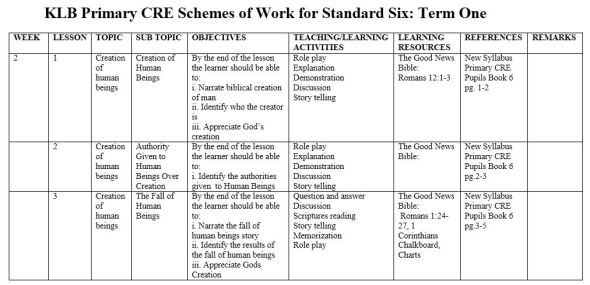 Class 6 new klb cre schemes of work