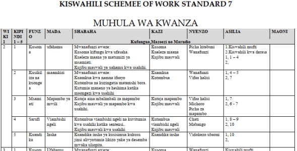 Class 7 kiswahili schemes o work term 1, 2 and 3