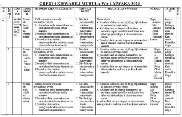 Grade 4 kiswahili schemes of work