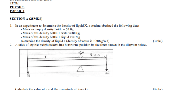 Physics Mocks 2019 Booklet, Form 4 Paper 1, 2 and 3