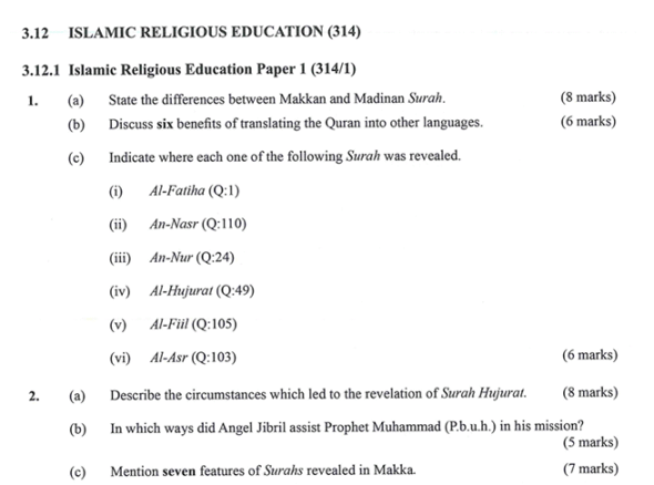 KNEC KCSE 2019 Islamic Religious Education Paper 1 (With Marking Scheme)