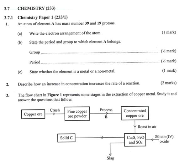 KNEC KCSE 2019 Chemistry Paper 1 (Past Paper with Marking Scheme)