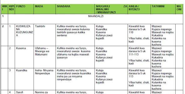 Kiswahili kwa Darasa la Tano Muhula wa Tatu
