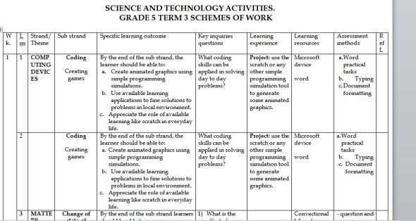 Science and Technology Grade 5 schemes of work term 3