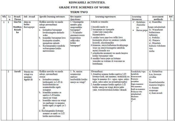 Kiswahili Activities Grade 5 Schemes of Work Term 2