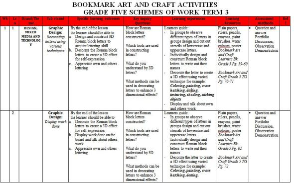 Bookmark Art and Craft Activities Schemes of Work Term 3