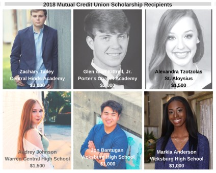 2018 Mutual CUScholarship recipients