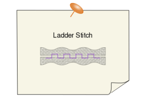 ladder stitch - Muumade.com