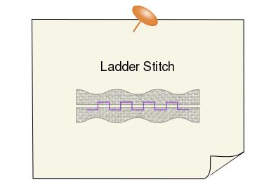 Ladder Stitch - Muumade.com