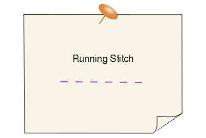 Running Stitch - Muumade.com