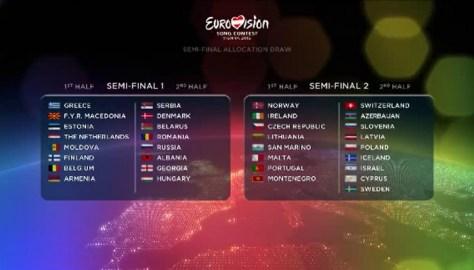 Eurovisiooni poolfinalistid