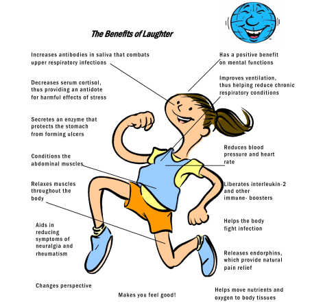 Why we should laugh sometimes - image  on https://muvison.com