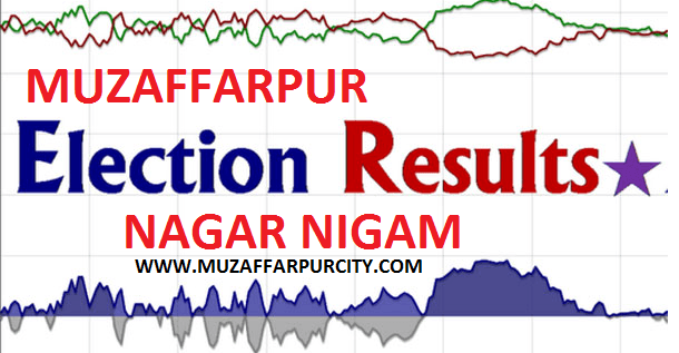 Muzaffarpur Nagar Nigam Election Result 2017