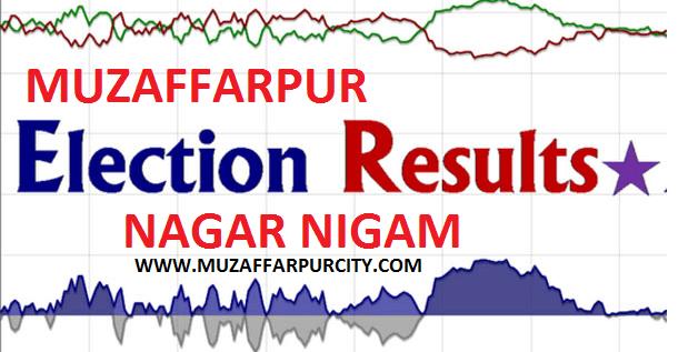Muzaffarpur Nagar Nigam Election Result 2017