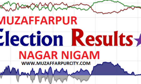 muzaffarpur nagar nigam election result