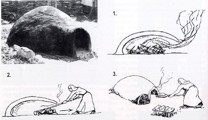 Земјаната печка за леб прво се загревала со силен оган од прачки и слама (1), после согорувањето се отстранувал гарежот (2), и во вжештената внатрешност се внесувал лебот.