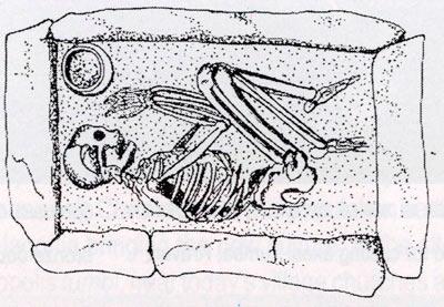Мртвите ги покопувале во положба на фетус, легнати на бочната страна, најчесто во камени ковчези.