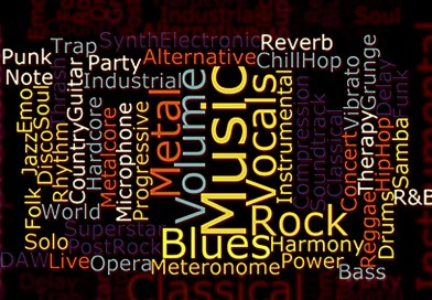 """What is your Favourite Style of Music ? – """" Genres and their types """""""