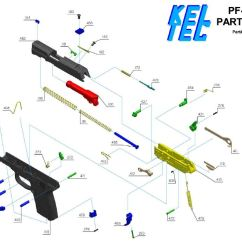 Kel Tec Pf9 Parts Diagram Trailer Wiring Harness 7 Way Pf 9 Muzzle First