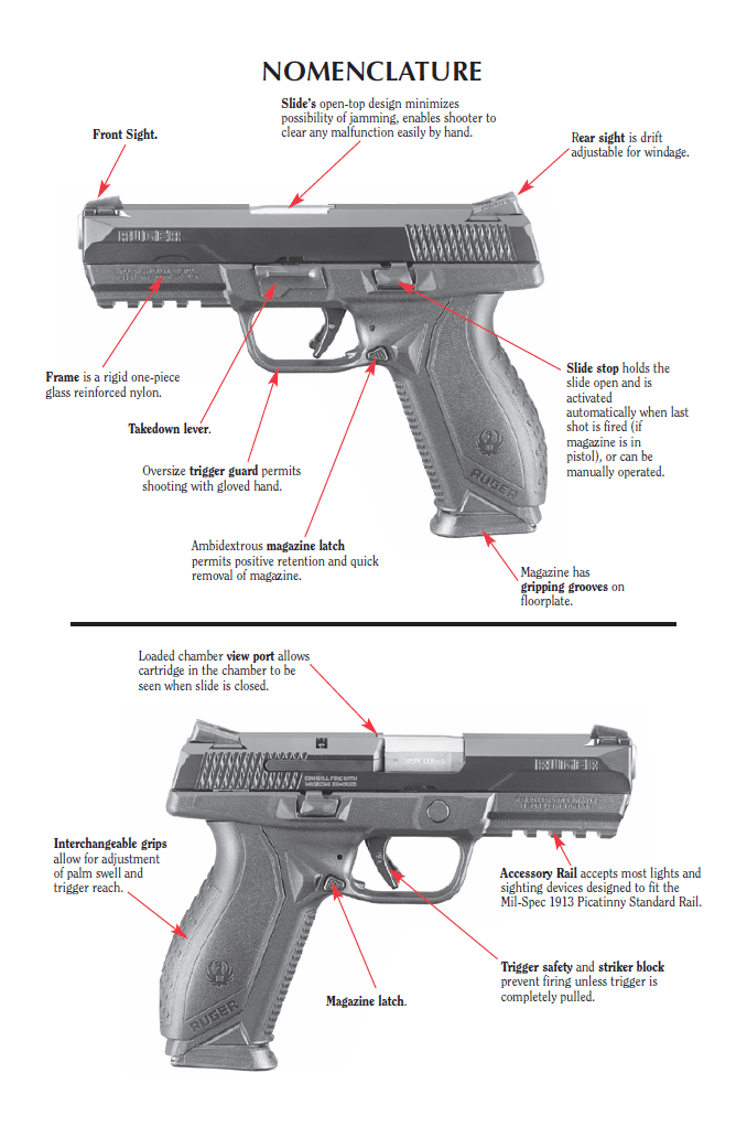 Ruger American Pistol Pro Model Nomenclature