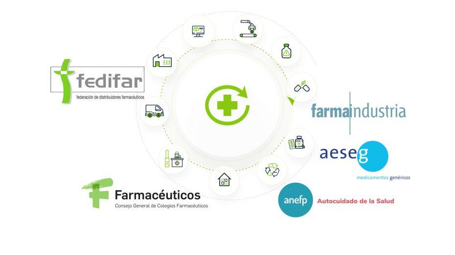 SIGRE-esquema-Insitucional-mvb-producciones-Tudela-Duero-(1)
