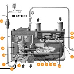 Hydro Flame Furnace Wiring Diagram Urinary System And Functions Mv 5 Heater Parts  Heating