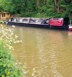to heat your narrow boat and supply you with domestic hot water however if you re interested in air heating then look no further than our airo range  [ 1729 x 1266 Pixel ]