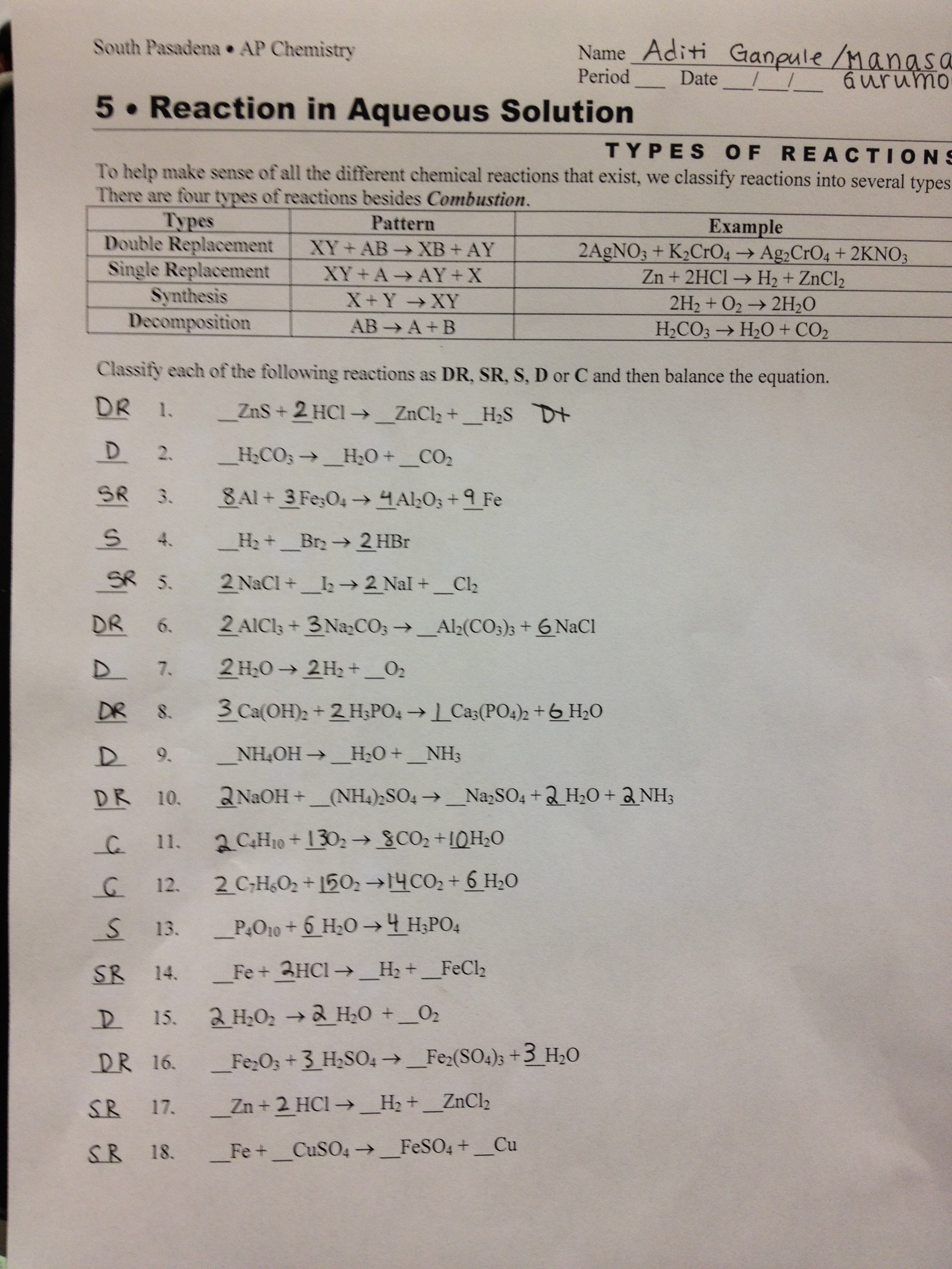 Virtual Lab Types Of Chemical Reactions Worksheet Answer