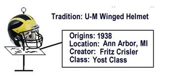 Winged Helmet Tradition