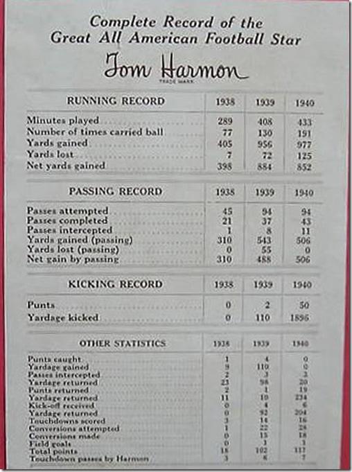 tom_harmon_stats1