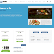 WooThemes: Memorable