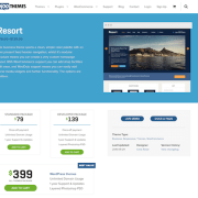 WooThemes: Resort