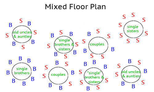 mixedfloorplan