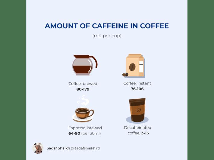Ramadan coffee