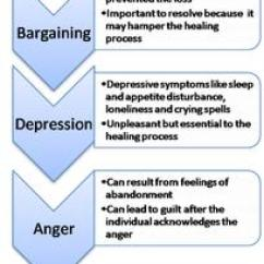 Emotional Cycle Of Abuse Diagram Canada Goose Decoy Spread Diagrams Does Divorce Affect Academic Performance? – The Stampede