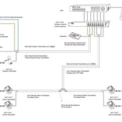 Cctv Balun Wiring Diagram Cat5 And Schematics Carrier Chiller How Does Utp Video Work Mvteam