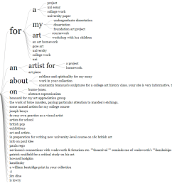word tree diagram from the art artists online collection audience research report [ 1872 x 1304 Pixel ]